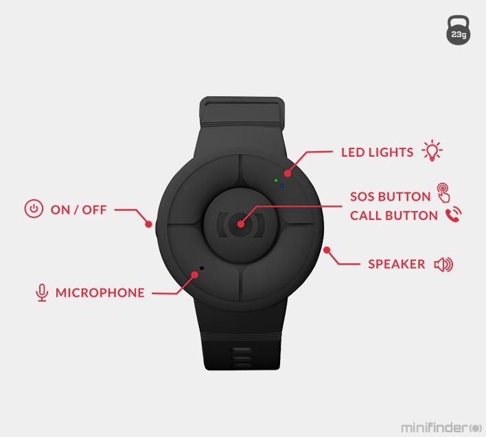 MiniFinder Nano GPS Tracker och Personlarm
